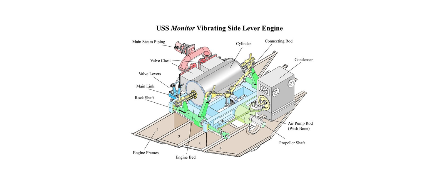Chris Craft Model A Engine Diagram Auto Electrical Wiring Husqvarna Rz 4615 Civil War Lecture So How Much Of The Uss Monitor Do You
